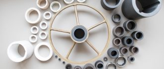 water bearings